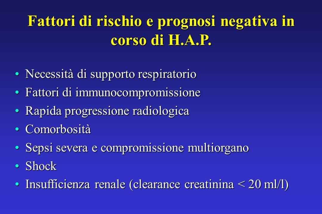Fattori di rischio e prognosi negativa in corso di H.A.P.