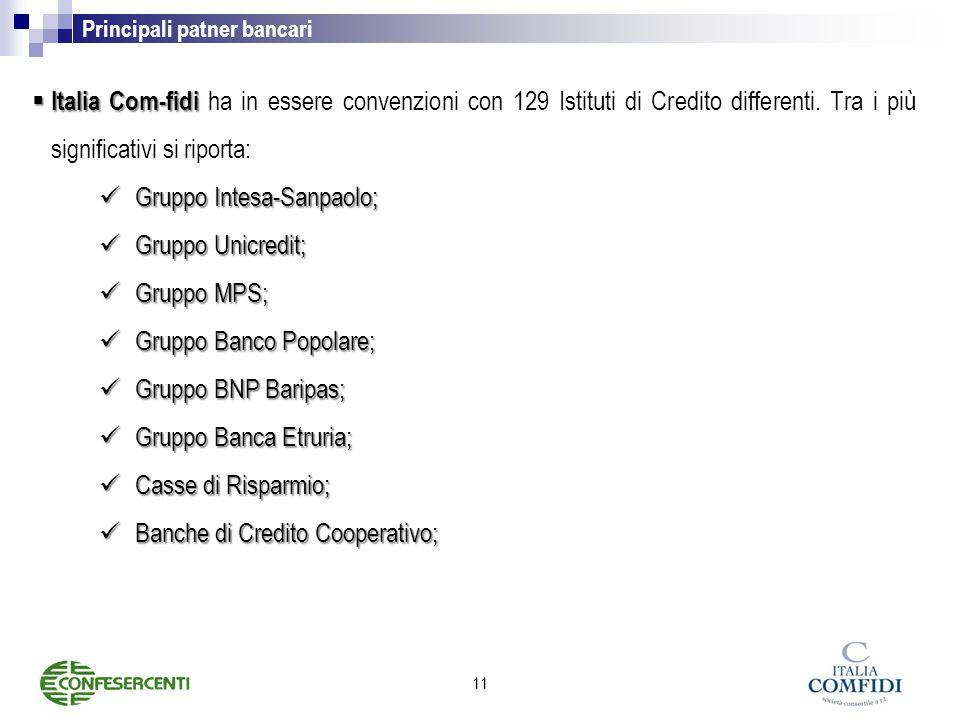 Principali patner bancari  Italia Com-fidi  Italia Com-fidi ha in essere convenzioni con 129 Istituti di Credito differenti.
