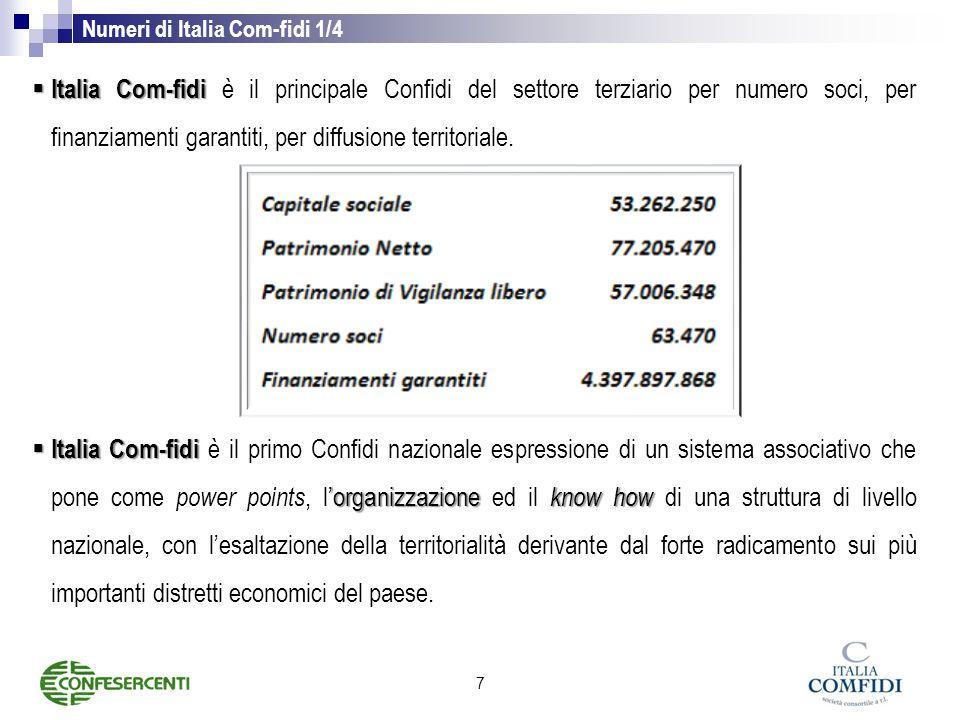 Numeri di Italia Com-fidi 1/4  Italia Com-fidi  Italia Com-fidi è il principale Confidi del settore terziario per numero soci, per finanziamenti garantiti, per diffusione territoriale.