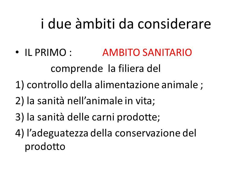 i due àmbiti da considerare IL PRIMO : AMBITO SANITARIO comprende la filiera del 1) controllo della alimentazione animale ; 2) la sanità nell'animale