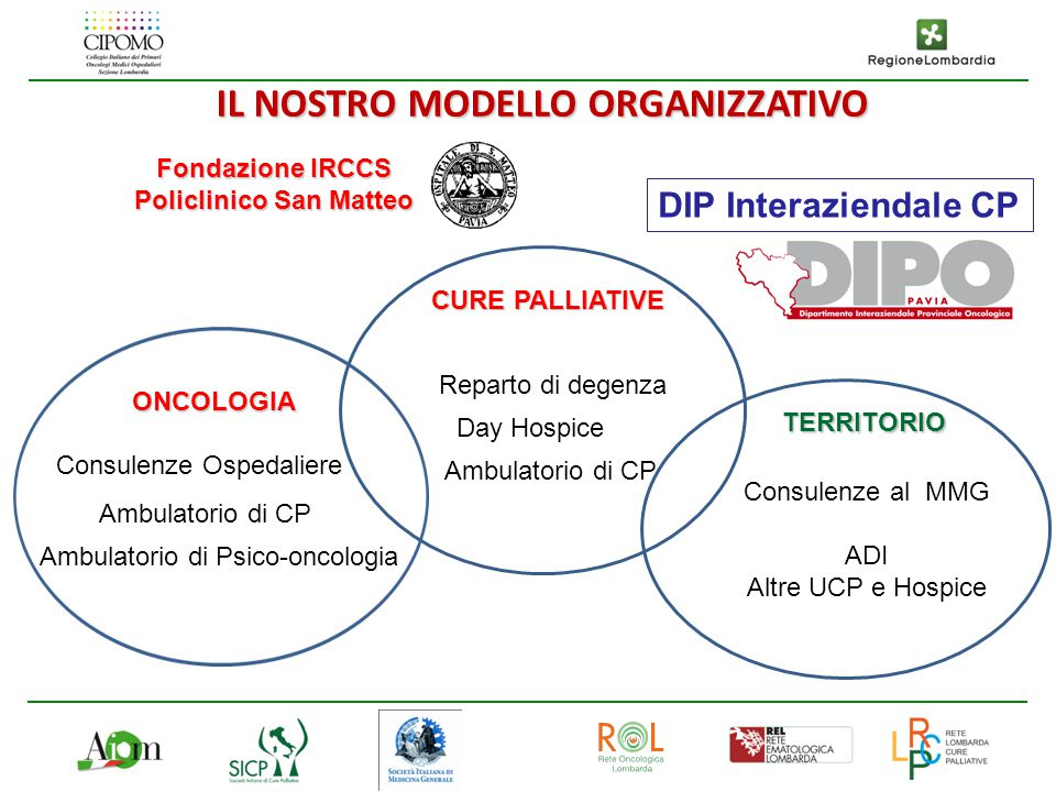 SVILUPPI FUTURI Early systematic best palliative care versus palliative care consultation on request for patients with advanced biliary tract and/or liver cancer, during chemotherapy: a randomized, controlled, multicenter trial curepallitive@smatteo.pv.it oncologia@smatteo.pv.it