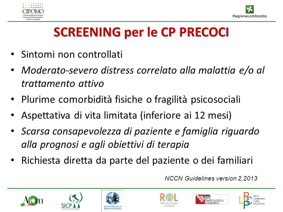 SCREENING per le CP PRECOCI Sintomi non controllati Moderato-severo distress correlato alla malattia e/o al trattamento attivo Plurime comorbidità fis