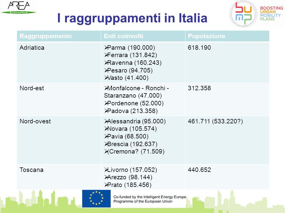 I raggruppamenti in Italia RaggruppamentoEnti coinvoltiPopolazione Adriatica  Parma (190.000)  Ferrara (131.842)  Ravenna (160.243)  Pesaro (94.70