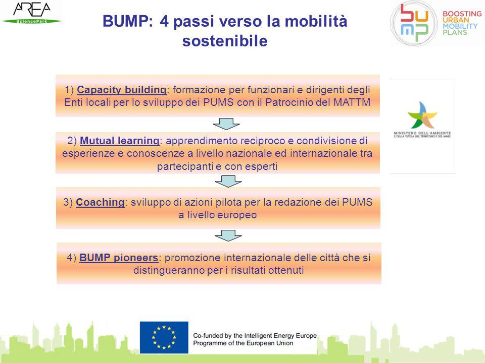 BUMP: 4 passi verso la mobilità sostenibile 1) Capacity building: formazione per funzionari e dirigenti degli Enti locali per lo sviluppo dei PUMS con