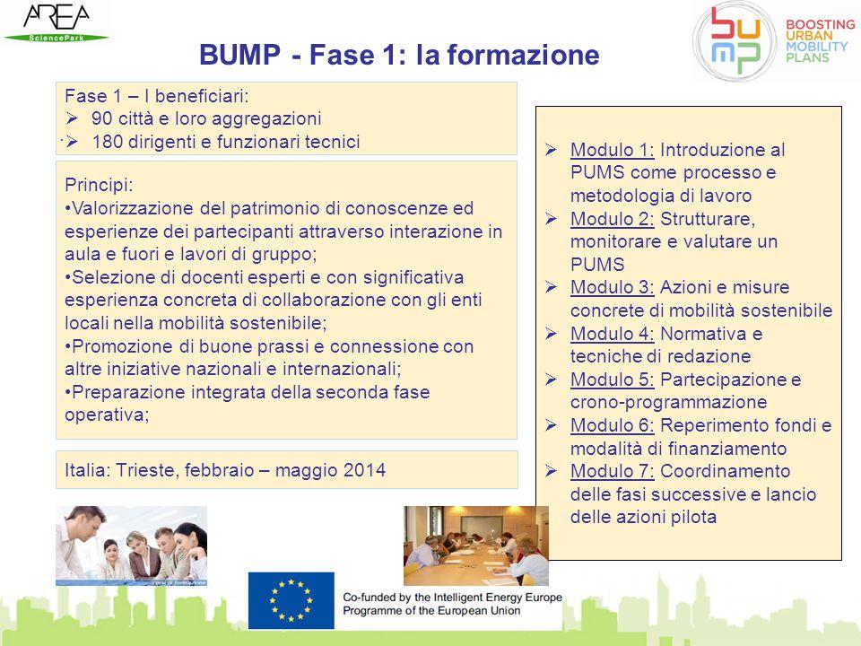 BUMP - Fase 1: la formazione. Fase 1 – I beneficiari:  90 città e loro aggregazioni  180 dirigenti e funzionari tecnici Principi: Valorizzazione del