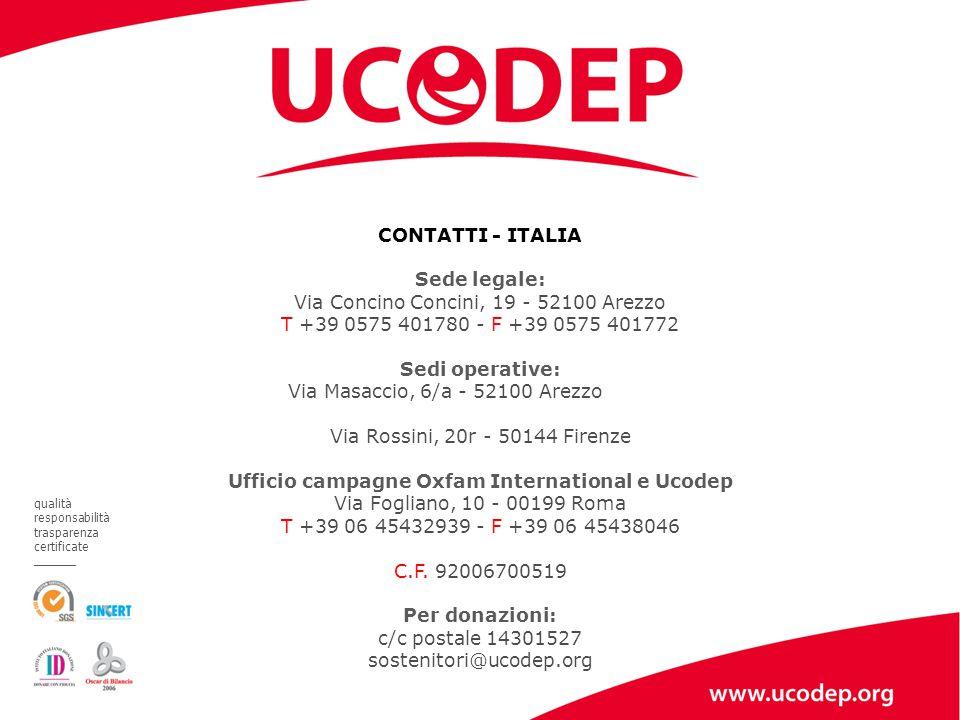 PER DONAZIONI E ADOZIONI A DISTANZA: c/c postale n° 14301527 - numero verde 800 991399 CONTATTI - ITALIA Sede legale: Via Concino Concini, 19 - 52100 Arezzo T +39 0575 401780 - F +39 0575 401772 Sedi operative: Via Masaccio, 6/a - 52100 Arezzo Via Rossini, 20r - 50144 Firenze Ufficio campagne Oxfam International e Ucodep Via Fogliano, 10 - 00199 Roma T +39 06 45432939 - F +39 06 45438046 C.F.