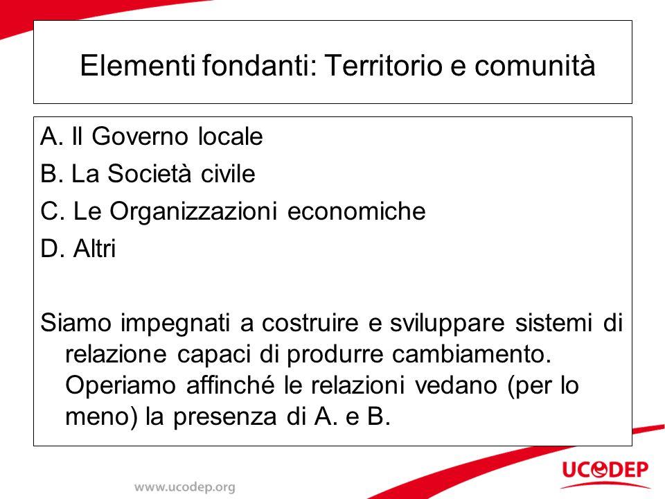 Elementi fondanti: Territorio e comunità A. Il Governo locale B.