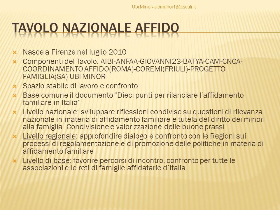  Nasce a Firenze nel luglio 2010  Componenti del Tavolo: AIBI-ANFAA-GIOVANNI23-BATYA-CAM-CNCA- COORDINAMENTO AFFIDO(ROMA)-COREMI(FRIULI)-PROGETTO FAMIGLIA(SA)-UBI MINOR  Spazio stabile di lavoro e confronto  Base comune il documento Dieci punti per rilanciare l'affidamento familiare in Italia  Livello nazionale: sviluppare riflessioni condivise su questioni di rilevanza nazionale in materia di affidamento familiare e tutela del diritto dei minori alla famiglia.