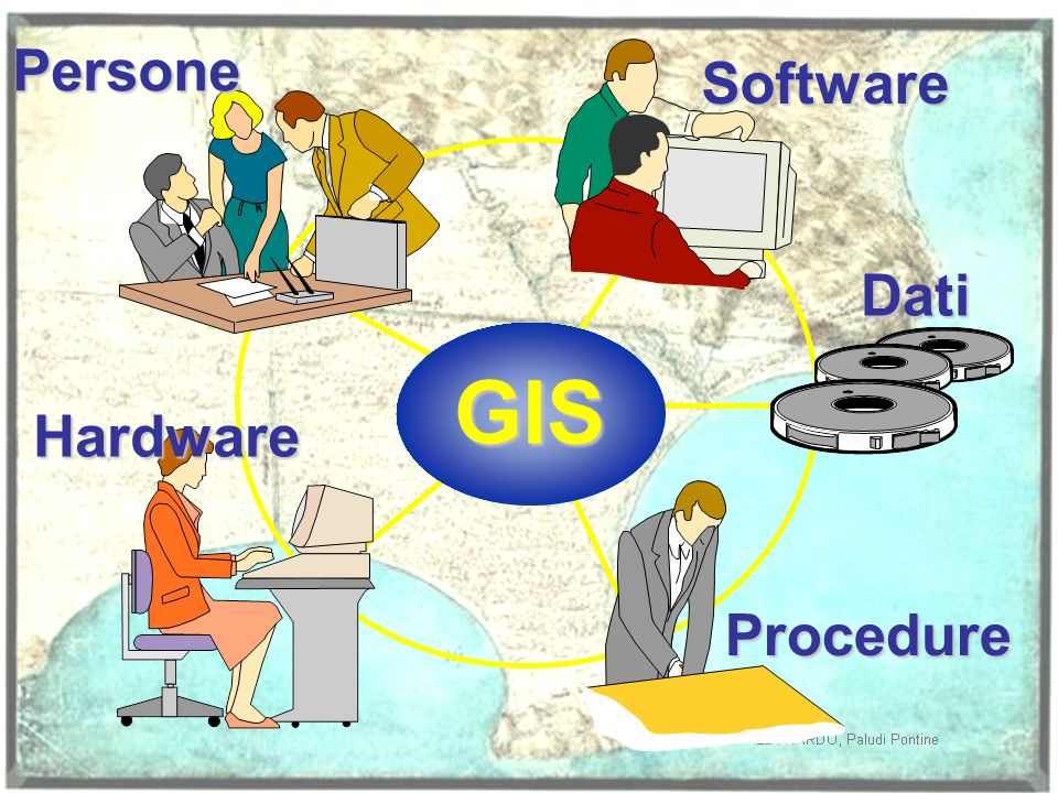 GIS Procedure Dati Hardware Software Persone
