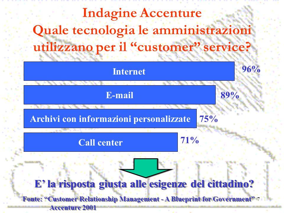 7 Indagine Accenture Quale tecnologia le amministrazioni utilizzano per il customer service.