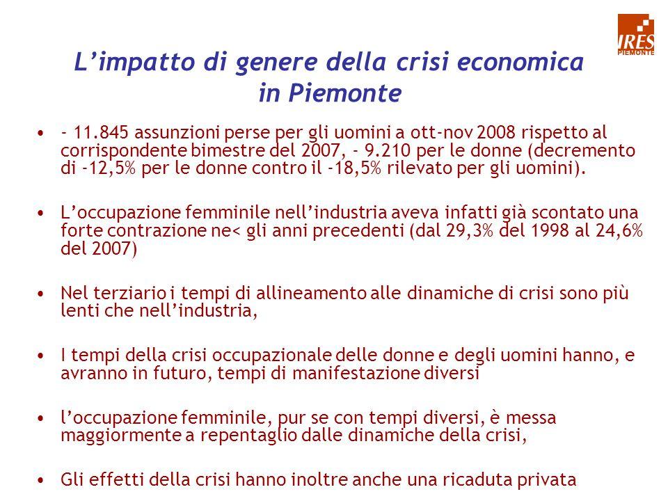 L'impatto di genere della crisi economica in Piemonte - 11.845 assunzioni perse per gli uomini a ott-nov 2008 rispetto al corrispondente bimestre del 2007, - 9.210 per le donne (decremento di -12,5% per le donne contro il -18,5% rilevato per gli uomini).