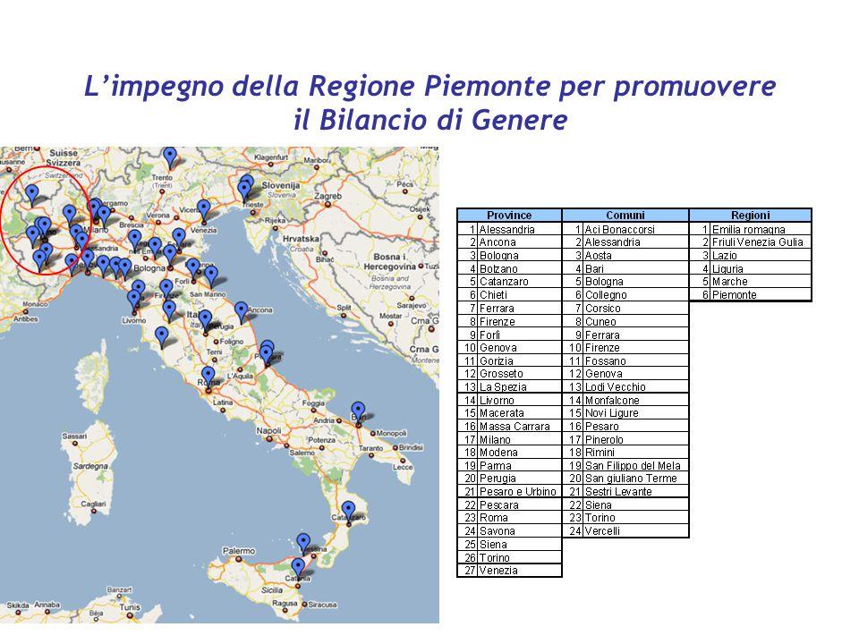 L'impegno della Regione Piemonte per promuovere il Bilancio di Genere