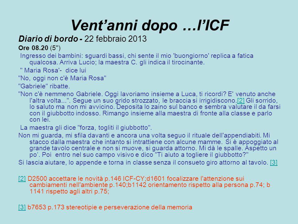 Vent'anni dopo …l'ICF Diario di bordo - 22 febbraio 2013 Ore 08.20 (5'') Ingresso dei bambini: sguardi bassi, chi sente il mio 'buongiorno' replica a