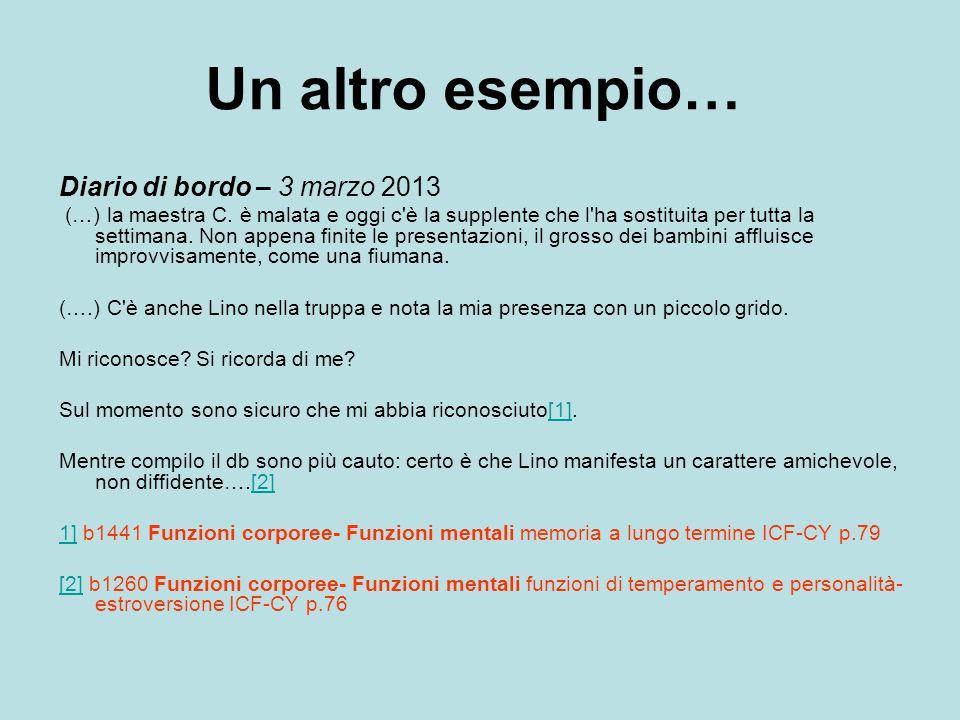 Un altro esempio… Diario di bordo – 3 marzo 2013 (…) la maestra C. è malata e oggi c'è la supplente che l'ha sostituita per tutta la settimana. Non ap