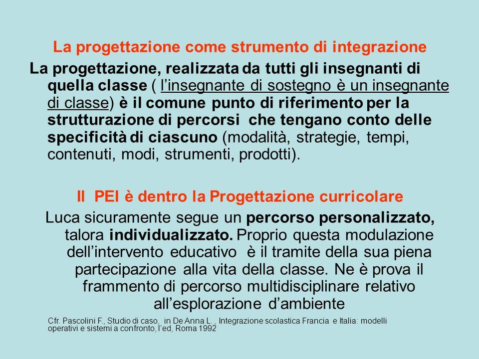 La progettazione come strumento di integrazione La progettazione, realizzata da tutti gli insegnanti di quella classe ( l'insegnante di sostegno è un