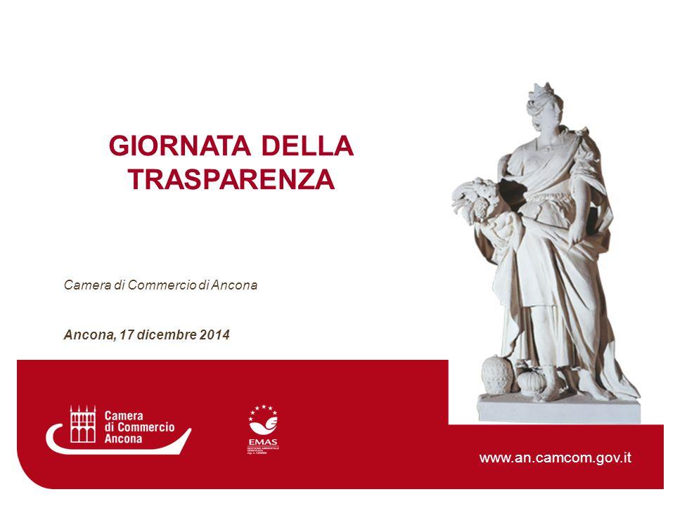 Camera di Commercio di Ancona www.an.camcom.gov.it GIORNATA DELLA TRASPARENZA Ancona, 17 dicembre 2014