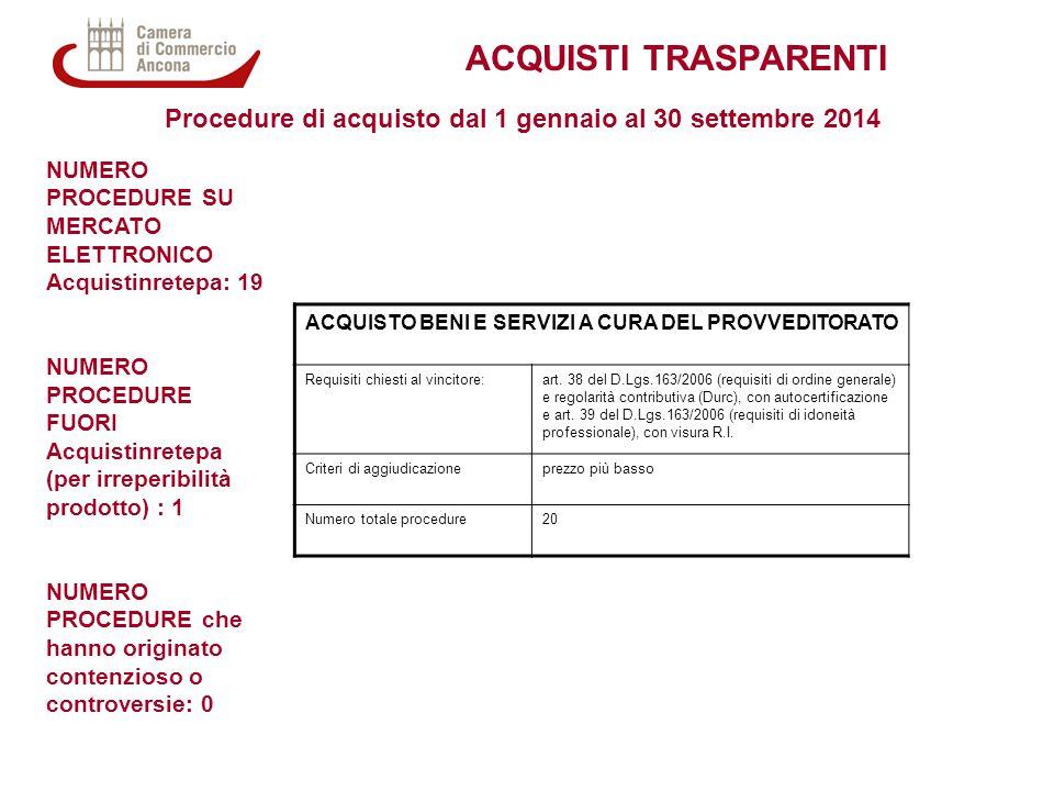 ACQUISTI TRASPARENTI NUMERO PROCEDURE SU MERCATO ELETTRONICO Acquistinretepa: 19 NUMERO PROCEDURE FUORI Acquistinretepa (per irreperibilità prodotto) : 1 NUMERO PROCEDURE che hanno originato contenzioso o controversie: 0 Procedure di acquisto dal 1 gennaio al 30 settembre 2014 ACQUISTO BENI E SERVIZI A CURA DEL PROVVEDITORATO Requisiti chiesti al vincitore:art.