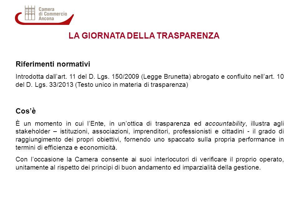 LA GIORNATA DELLA TRASPARENZA Riferimenti normativi Introdotta dall'art. 11 del D. Lgs. 150/2009 (Legge Brunetta) abrogato e confluito nell'art. 10 de