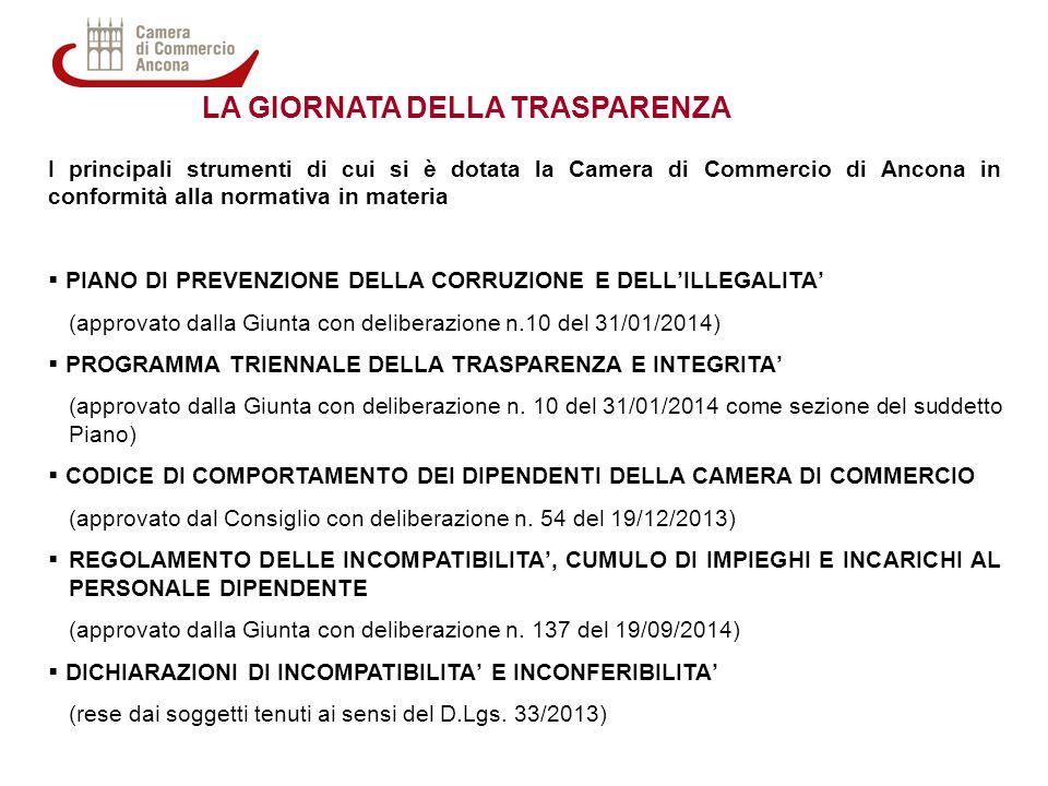 LA GIORNATA DELLA TRASPARENZA I principali strumenti di cui si è dotata la Camera di Commercio di Ancona in conformità alla normativa in materia  PIANO DI PREVENZIONE DELLA CORRUZIONE E DELL'ILLEGALITA' (approvato dalla Giunta con deliberazione n.10 del 31/01/2014)  PROGRAMMA TRIENNALE DELLA TRASPARENZA E INTEGRITA' (approvato dalla Giunta con deliberazione n.
