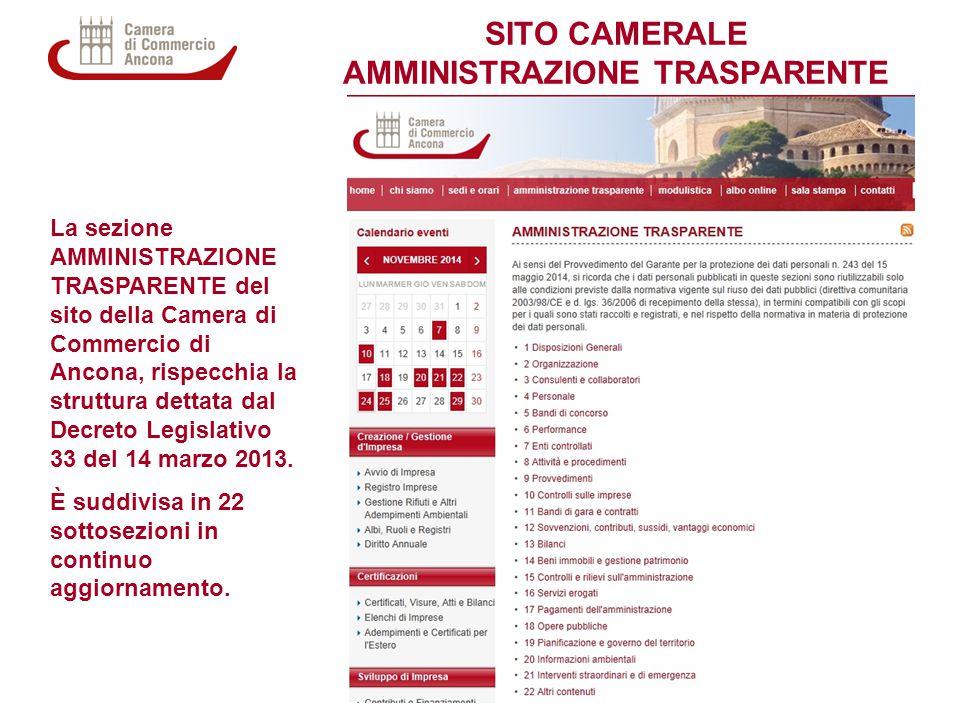 SITO CAMERALE AMMINISTRAZIONE TRASPARENTE La sezione AMMINISTRAZIONE TRASPARENTE del sito della Camera di Commercio di Ancona, rispecchia la struttura dettata dal Decreto Legislativo 33 del 14 marzo 2013.
