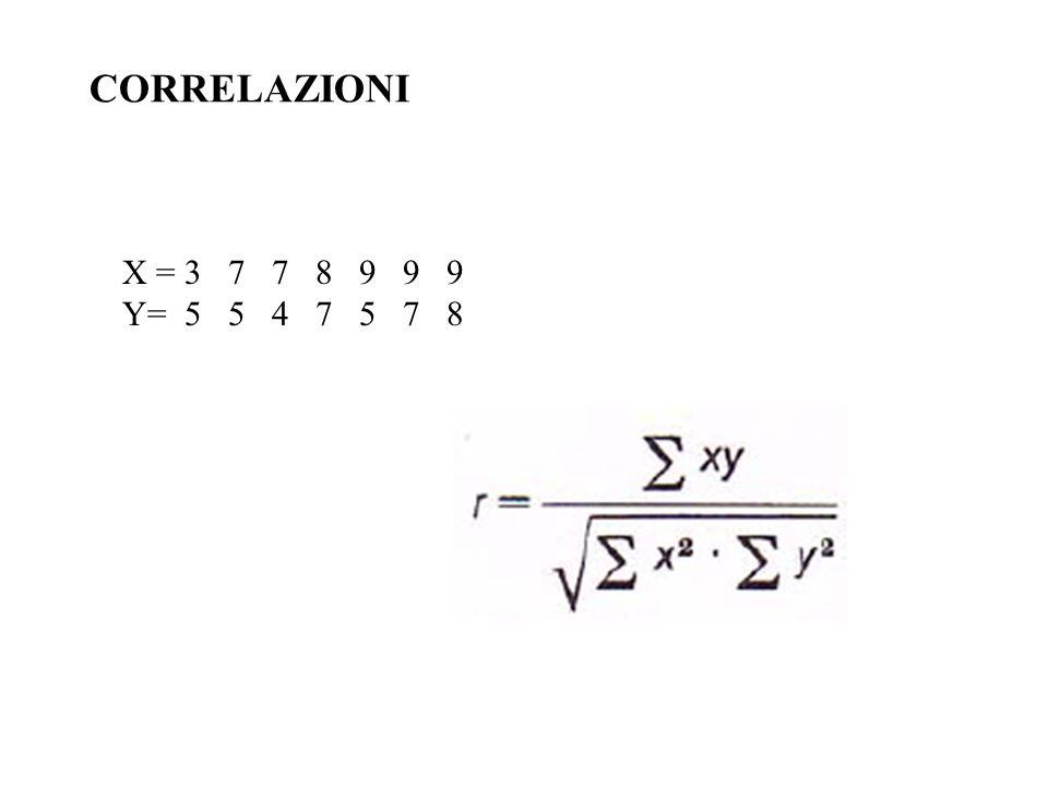 X = 3 7 7 8 9 9 9 Y= 5 5 4 7 5 7 8