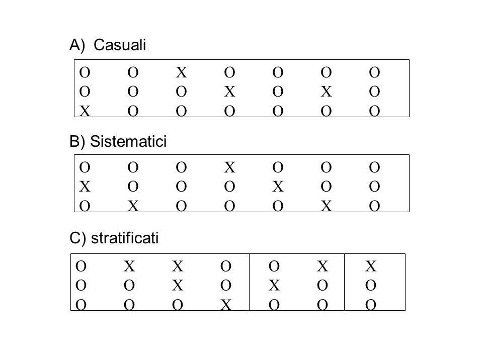 A)Casuali B) Sistematici C) stratificati OOXOOOOOOOXOXOXOOOOOOOOXOOOOOOOXOXOXOOOOOO OOOXOOOXOOOXOOOXOOOXOOOOXOOOXOOOXOOOXOOOXO OXXOOXXOOXOXOOOOOXOOOOXXOOXXOOXOXOOOOOXOOO