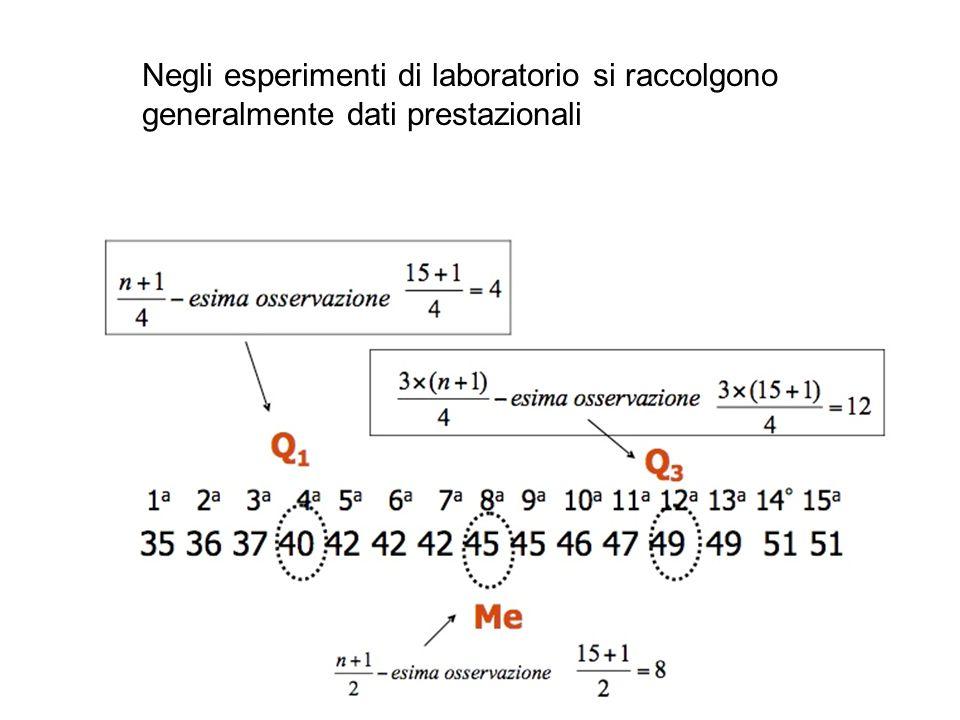 Negli esperimenti di laboratorio si raccolgono generalmente dati prestazionali