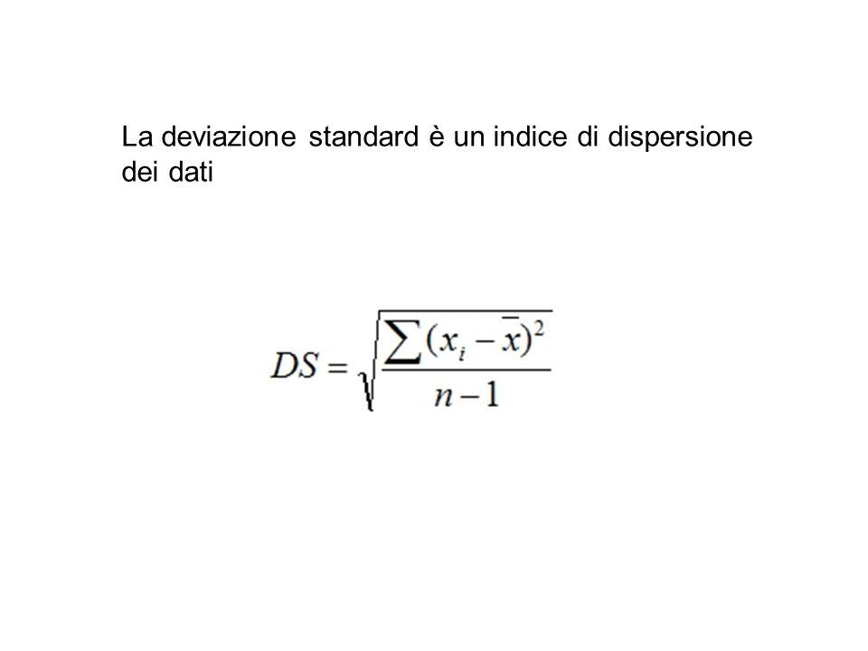 La deviazione standard è un indice di dispersione dei dati