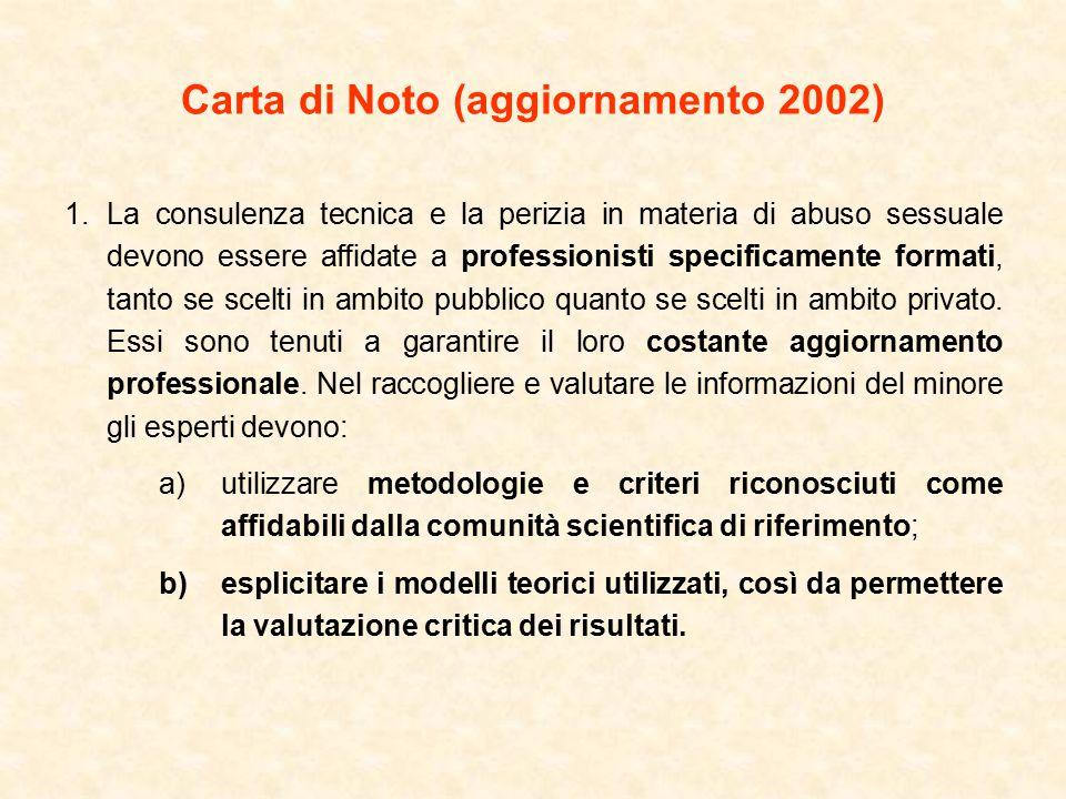 Carta di Noto (aggiornamento 2002) Commento art.