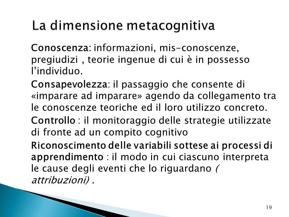 19 La dimensione metacognitiva Conoscenza: informazioni, mis-conoscenze, pregiudizi, teorie ingenue di cui è in possesso l'individuo. Consapevolezza: