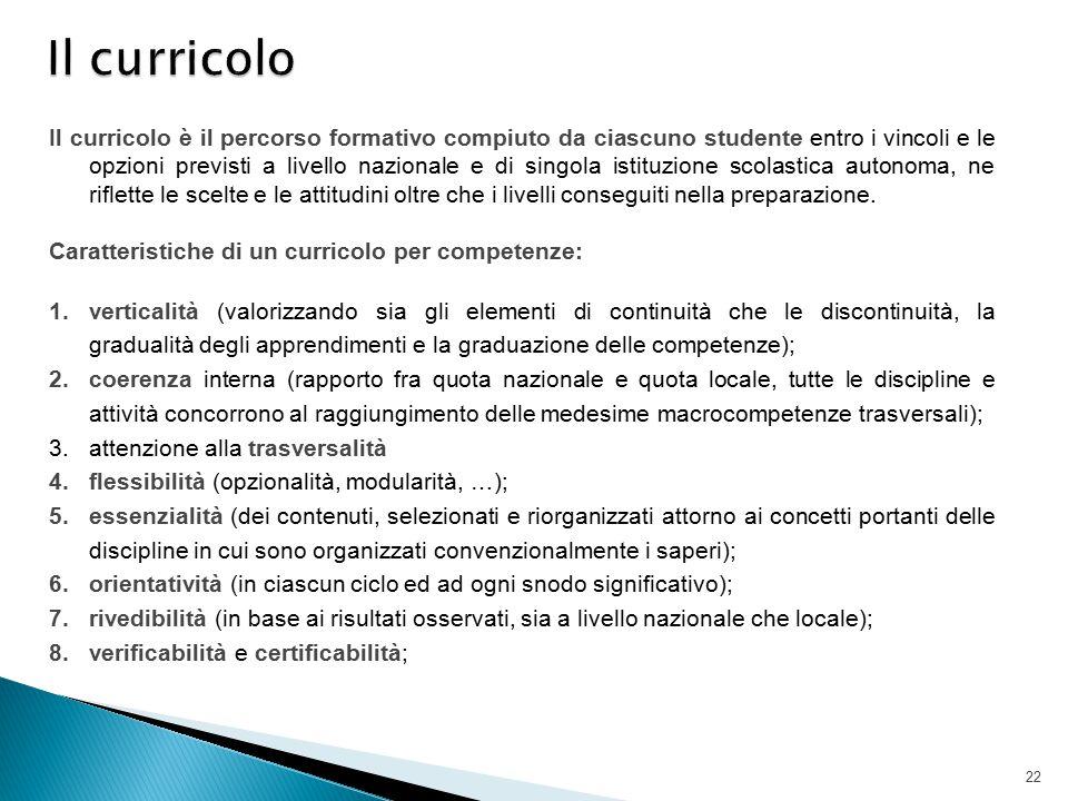 22 Il curricolo è il percorso formativo compiuto da ciascuno studente entro i vincoli e le opzioni previsti a livello nazionale e di singola istituzio