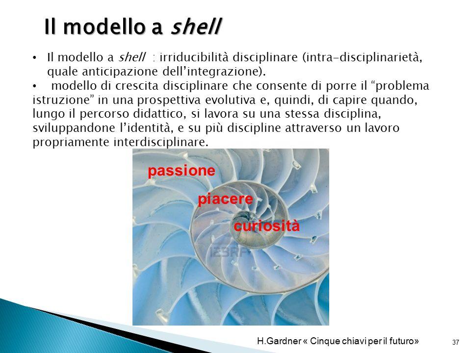 37 Il modello a shell : irriducibilità disciplinare (intra-disciplinarietà, quale anticipazione dell'integrazione). modello di crescita disciplinare c