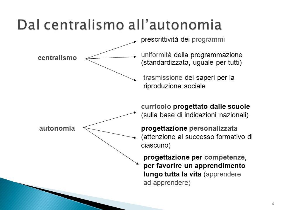 4 centralismo prescrittività dei programmi uniformità della programmazione (standardizzata, uguale per tutti) autonomia curricolo progettato dalle scu