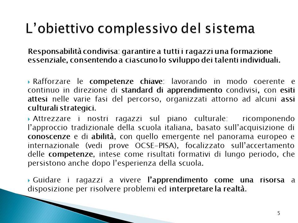 5 L'obiettivo complessivo del sistema Responsabilità condivisa: garantire a tutti i ragazzi una formazione essenziale, consentendo a ciascuno lo svilu