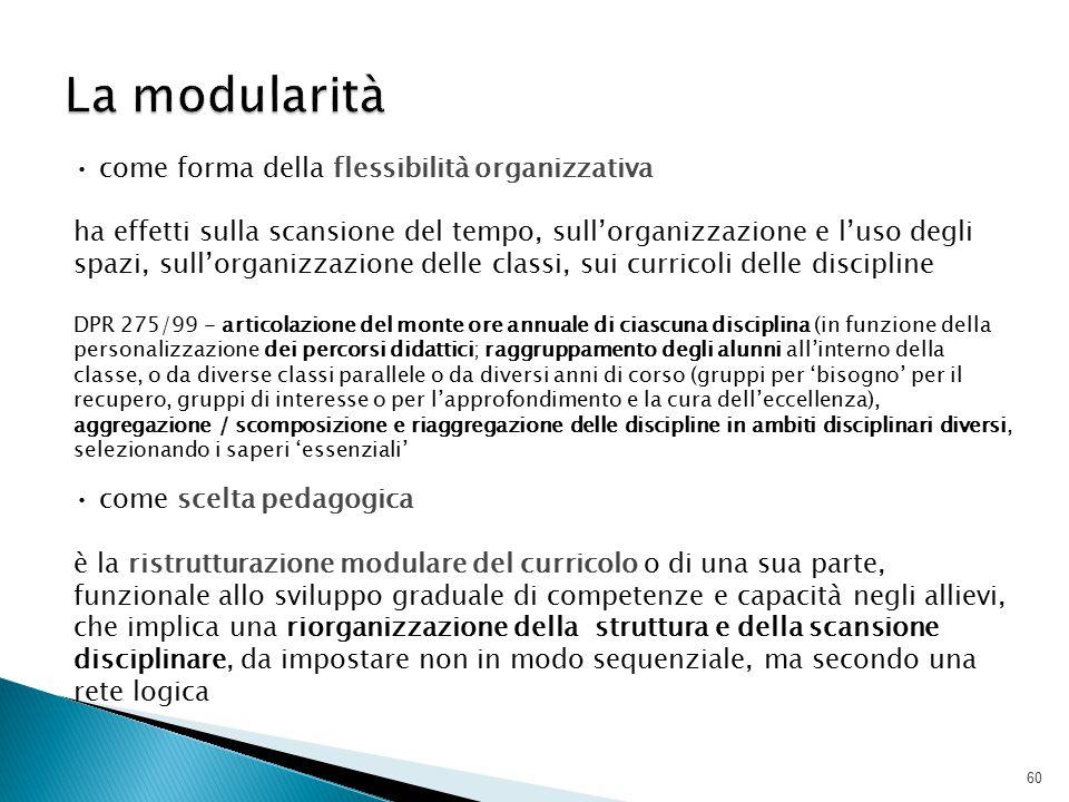 60 come forma della flessibilità organizzativa ha effetti sulla scansione del tempo, sull'organizzazione e l'uso degli spazi, sull'organizzazione dell