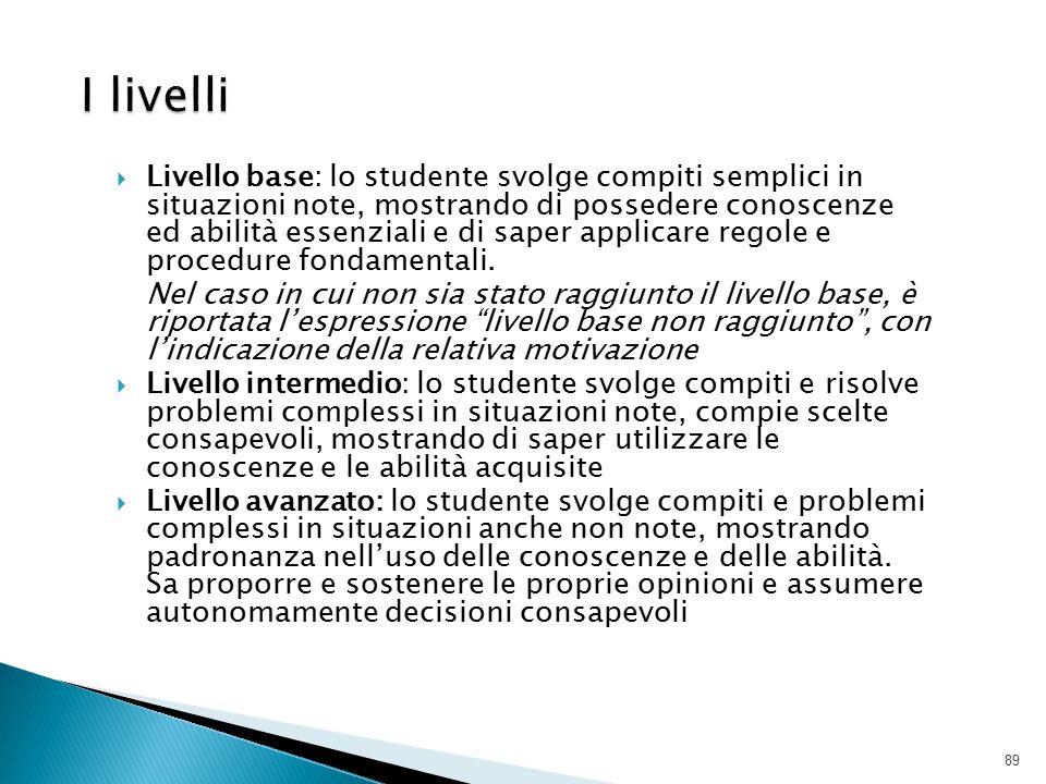  Livello base: lo studente svolge compiti semplici in situazioni note, mostrando di possedere conoscenze ed abilità essenziali e di saper applicare r