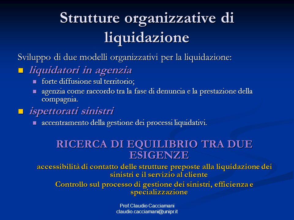 Prof.Claudio Cacciamani claudio.cacciamani@unipr.it Strutture organizzative di liquidazione Sviluppo di due modelli organizzativi per la liquidazione: