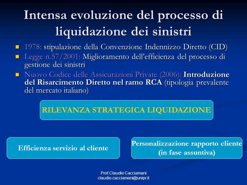Prof.Claudio Cacciamani claudio.cacciamani@unipr.it Intensa evoluzione del processo di liquidazione dei sinistri 1978: stipulazione della Convenzione