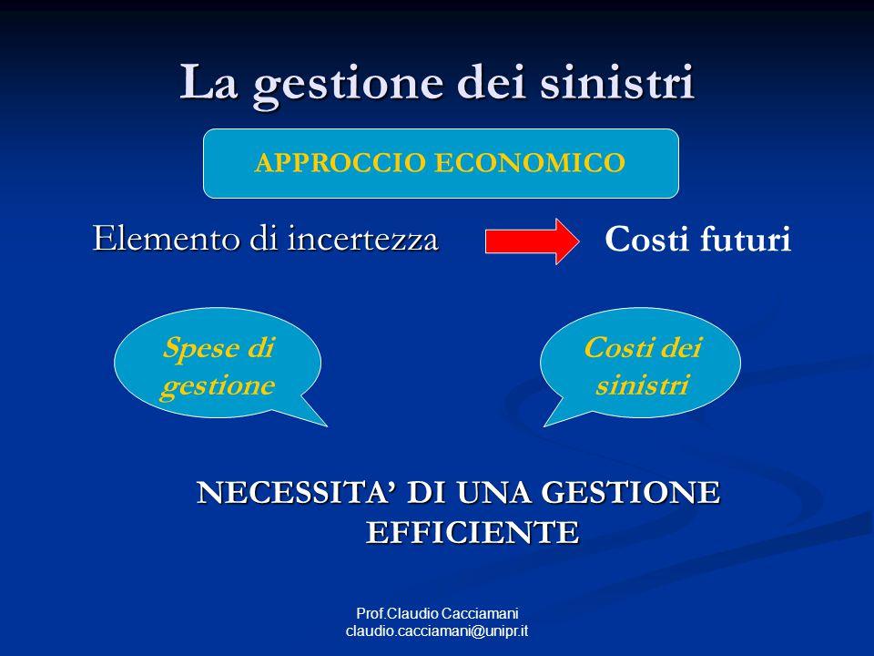 Prof.Claudio Cacciamani claudio.cacciamani@unipr.it La gestione dei sinistri Elemento di incertezza Elemento di incertezza NECESSITA' DI UNA GESTIONE EFFICIENTE APPROCCIO ECONOMICO Costi dei sinistri Spese di gestione Costi futuri