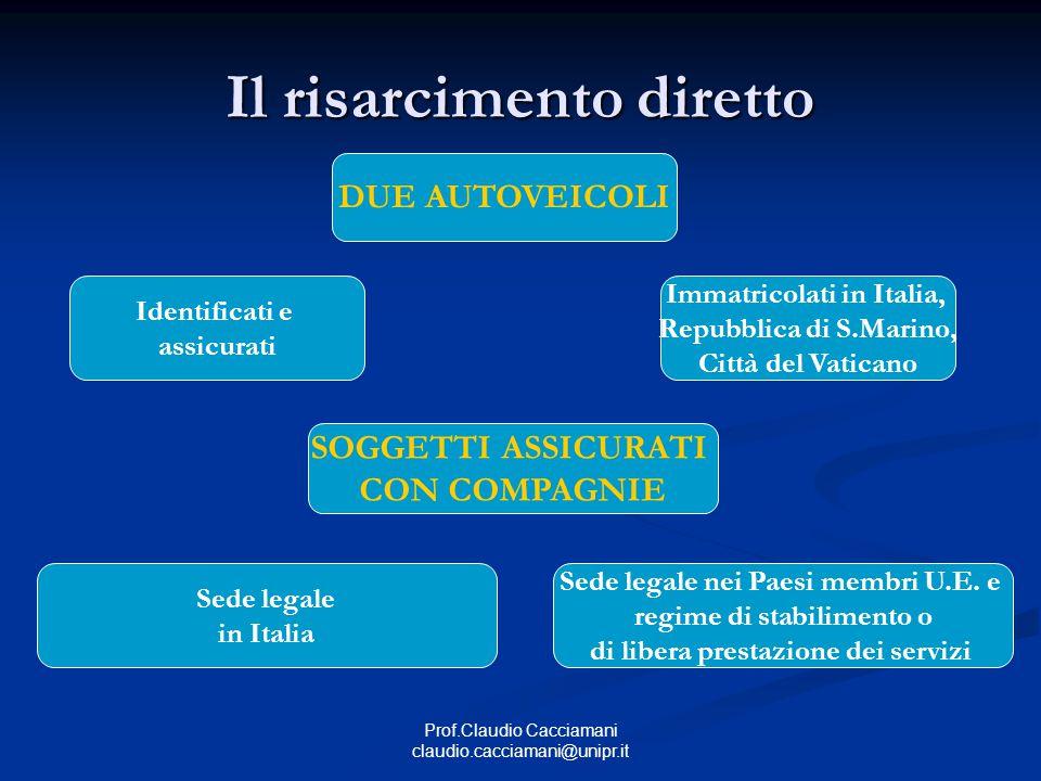 Prof.Claudio Cacciamani claudio.cacciamani@unipr.it Il risarcimento diretto DUE AUTOVEICOLI Identificati e assicurati Immatricolati in Italia, Repubbl