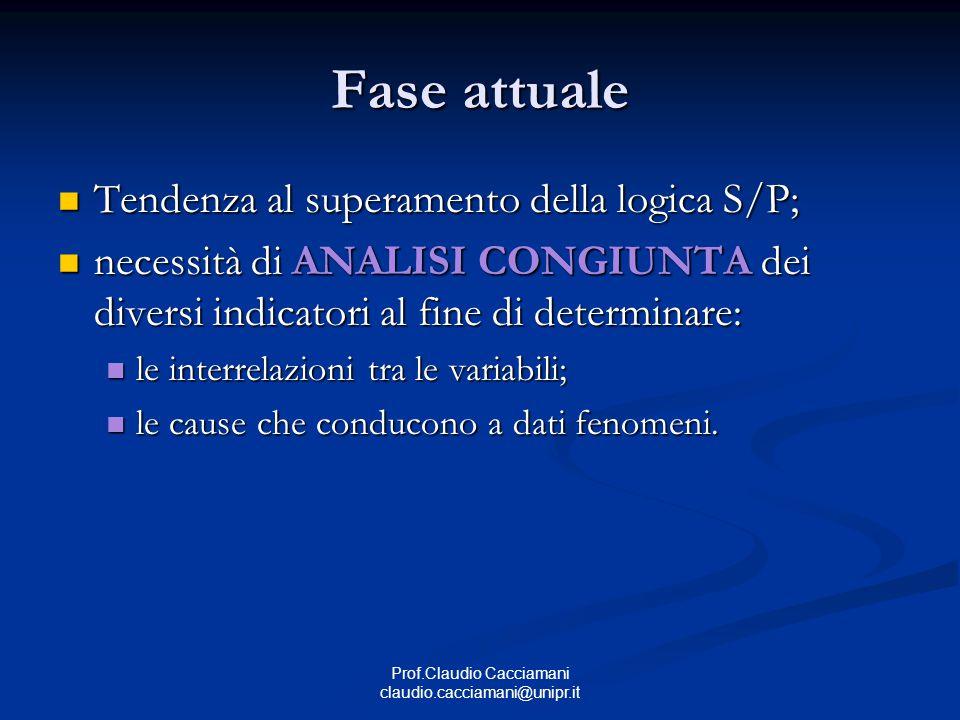 Prof.Claudio Cacciamani claudio.cacciamani@unipr.it Fase attuale Tendenza al superamento della logica S/P; Tendenza al superamento della logica S/P; n