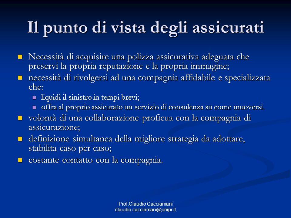Prof.Claudio Cacciamani claudio.cacciamani@unipr.it Il punto di vista degli assicurati Necessità di acquisire una polizza assicurativa adeguata che pr