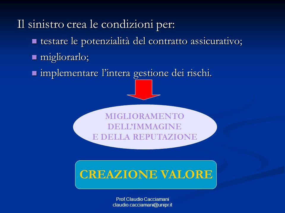 Prof.Claudio Cacciamani claudio.cacciamani@unipr.it Il sinistro crea le condizioni per: testare le potenzialità del contratto assicurativo; testare le potenzialità del contratto assicurativo; migliorarlo; migliorarlo; implementare l'intera gestione dei rischi.