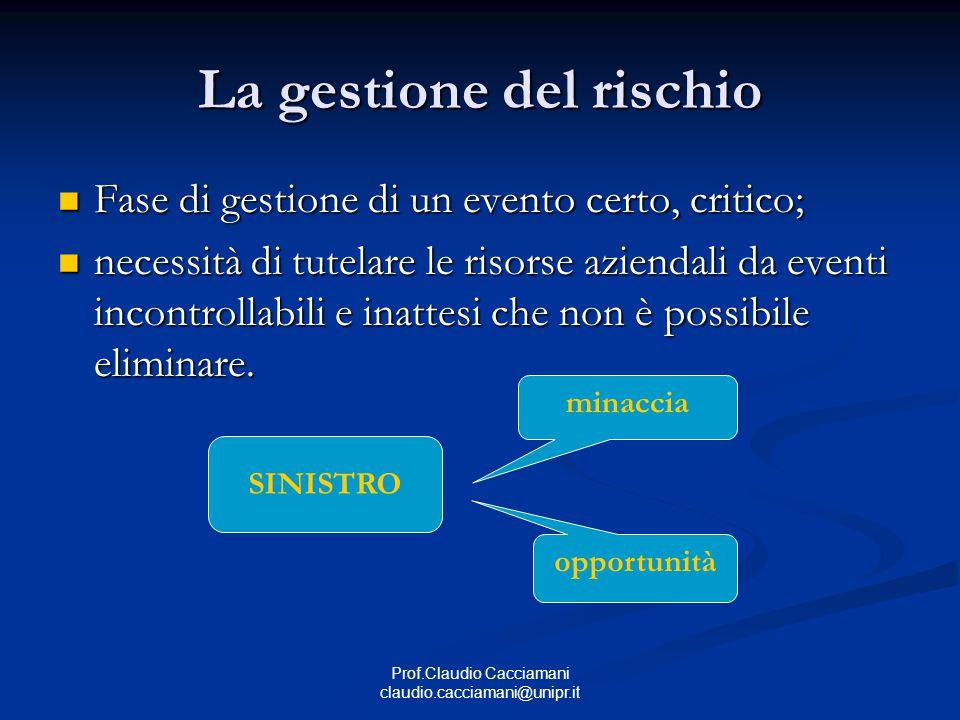 Prof.Claudio Cacciamani claudio.cacciamani@unipr.it La gestione del rischio Fase di gestione di un evento certo, critico; Fase di gestione di un event