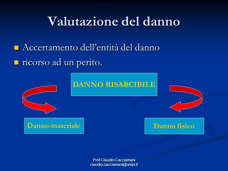 Prof.Claudio Cacciamani claudio.cacciamani@unipr.it Valutazione del danno Accertamento dell'entità del danno Accertamento dell'entità del danno ricorso ad un perito.