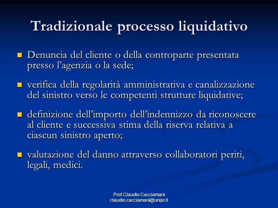 Prof.Claudio Cacciamani claudio.cacciamani@unipr.it Tradizionale processo liquidativo Denuncia del cliente o della controparte presentata presso l'age