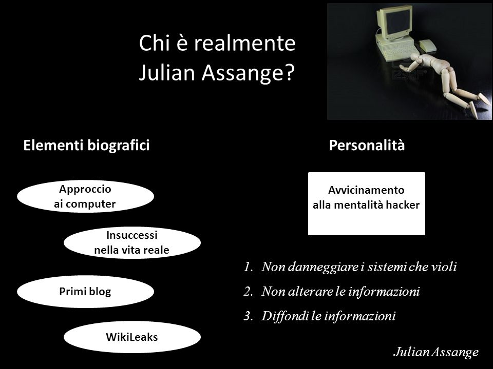Conclusioni Assange: Eroe o criminale.