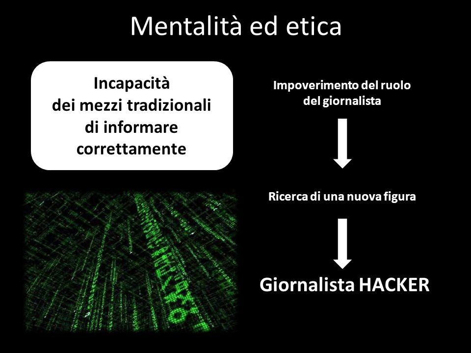 Un nuovo modello DARE NOTIZIE DIMOSTRARNE LA VERIDICITA' Giornalismo scientifico Attraverso la RETE Informazione + Tecnologia