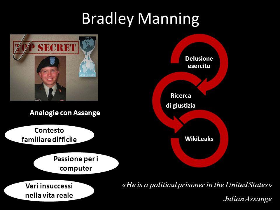 Bradley Manning Analogie con Assange Passione per i computer Vari insuccessi nella vita reale Contesto familiare difficile Delusione esercito Ricerca di giustizia WikiLeaks «He is a political prisoner in the United States» Julian Assange