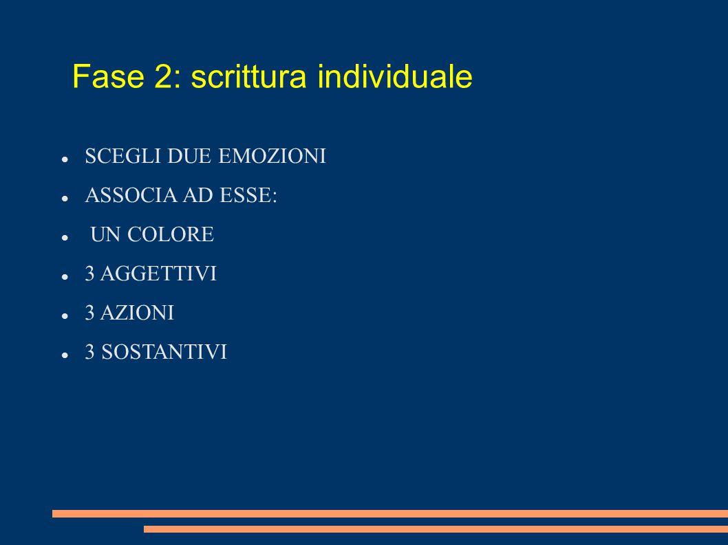 SCEGLI DUE EMOZIONI ASSOCIA AD ESSE: UN COLORE 3 AGGETTIVI 3 AZIONI 3 SOSTANTIVI Fase 2: scrittura individuale